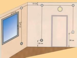 Евростандарт установки розеток и выключателей